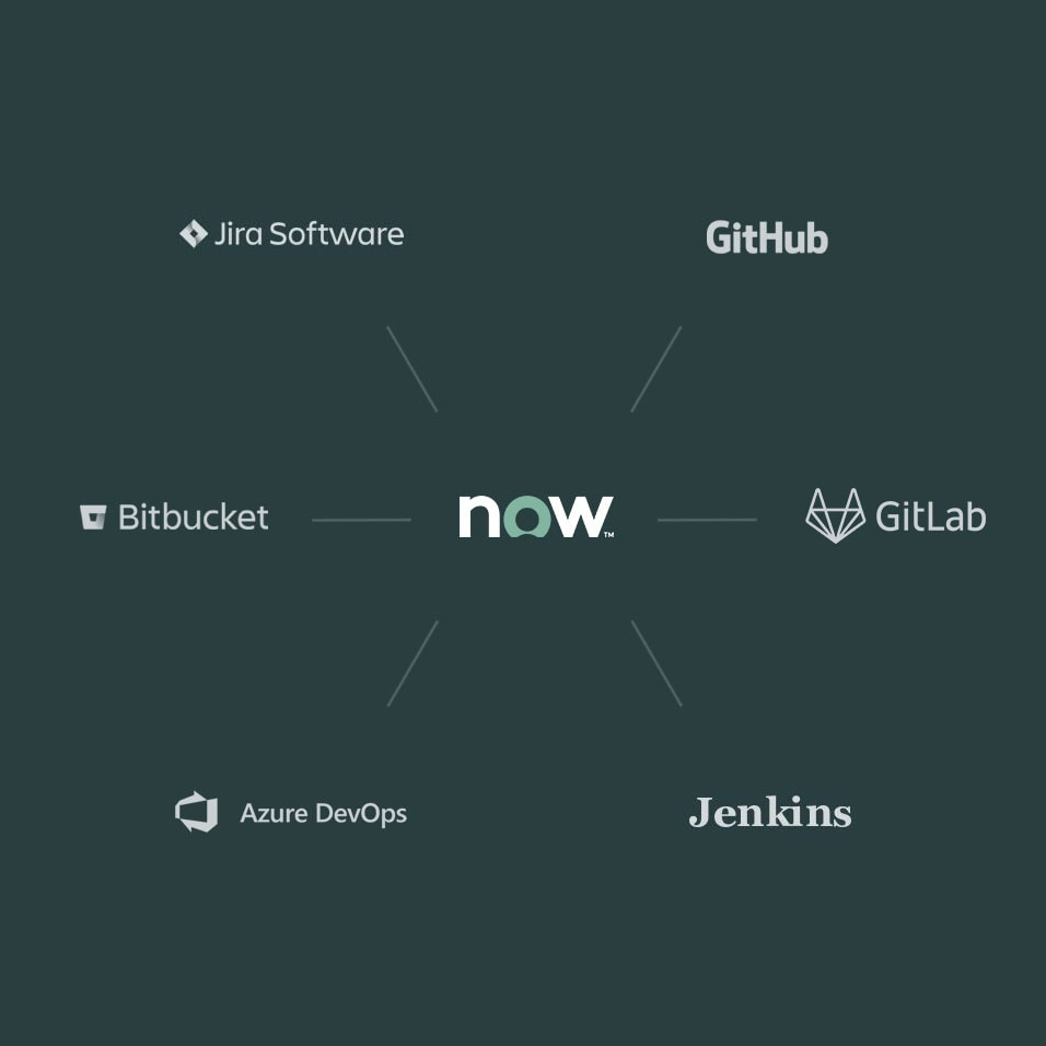 DevOps integrates with Jira, GitHub, Jenkins, and more