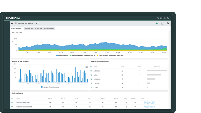Get real-time visibility into data patterns and trends